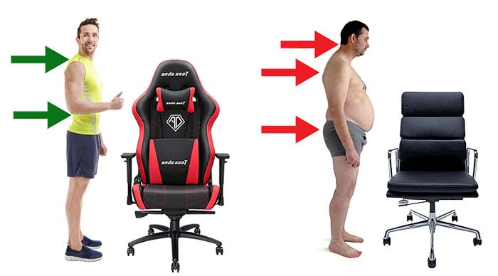 Excess weight causing posture problems