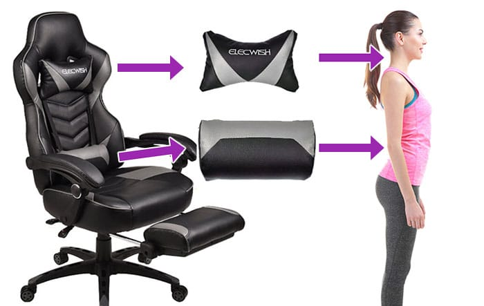 Elecwish ergonomic support