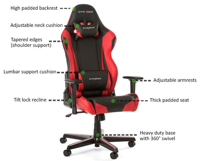 Gaming chair blueprint