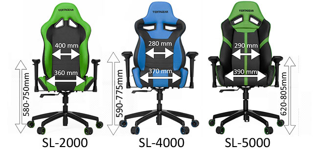 SL Series size differences