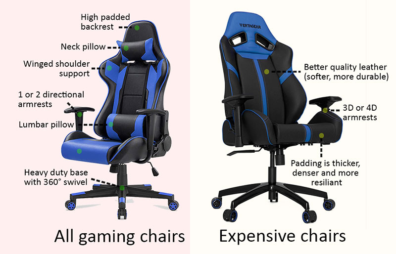 Cheap vs expensive gaming chair features