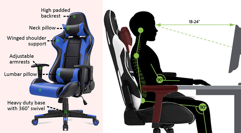 Do Gaming Chairs Really Make A Difference Chairsfx