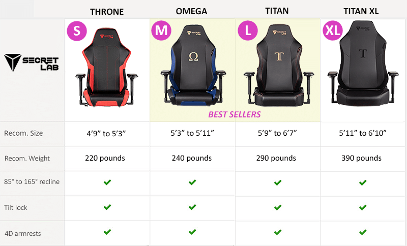 Secretlab gaming chair product line