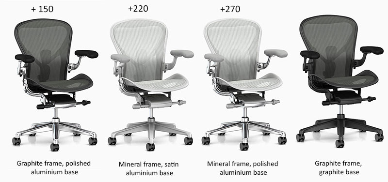Herman Miller Aeron chair frame options