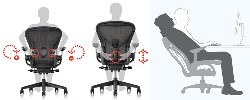 Aeron chair ergonomic features