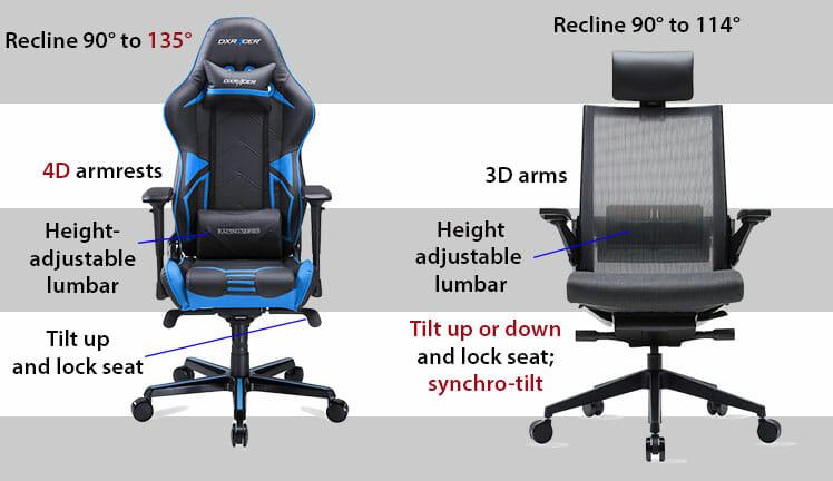 DXRacer vs Sidiz T80