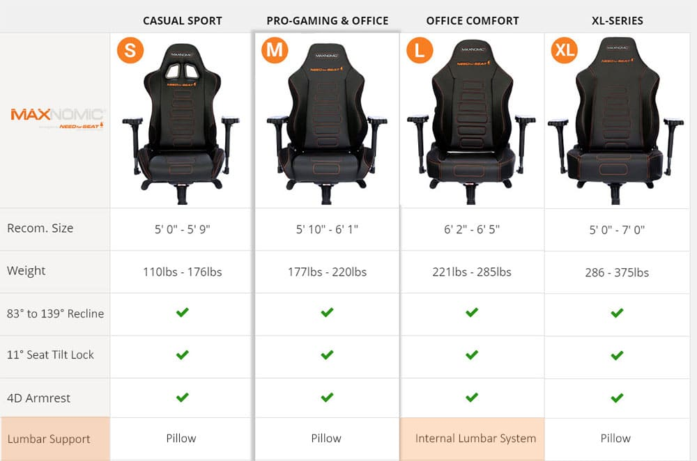 Maxnomic gaming chair types