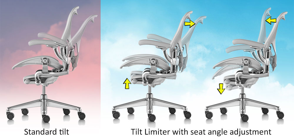 Herman Miller Aeron tilt-sync feature
