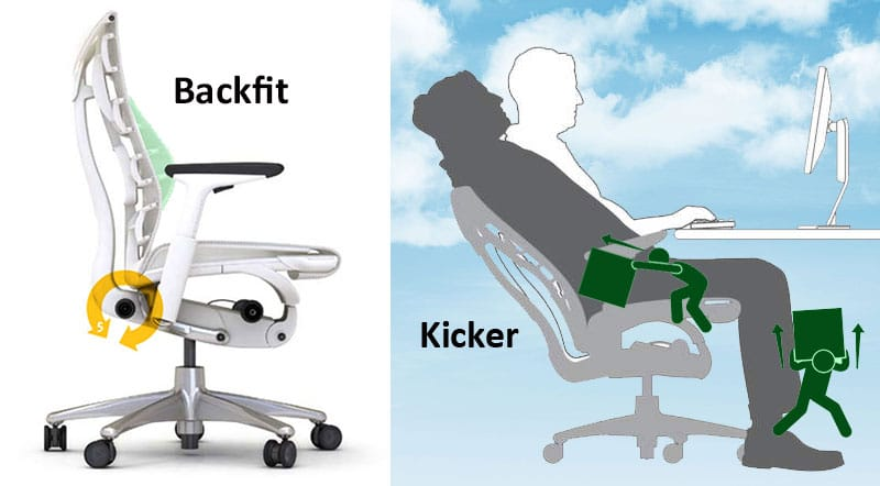 Embody chair Backfit and Kicker functions explained