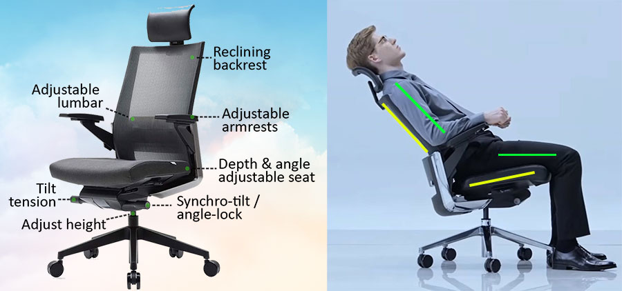 Definition of an ergonomic task chair