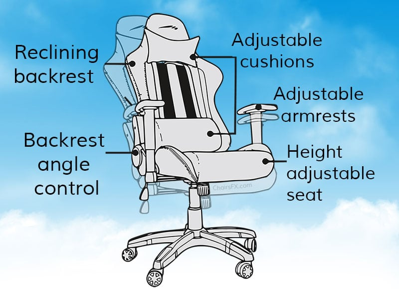 Standard gaming chair adjustable features