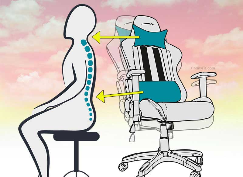 How a gaming chair supports the back