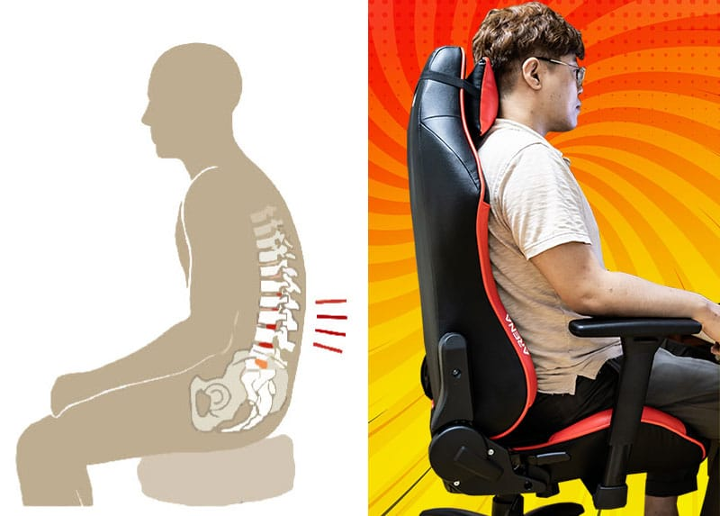 Are Gaming Chairs Good For Your Back Chairsfx