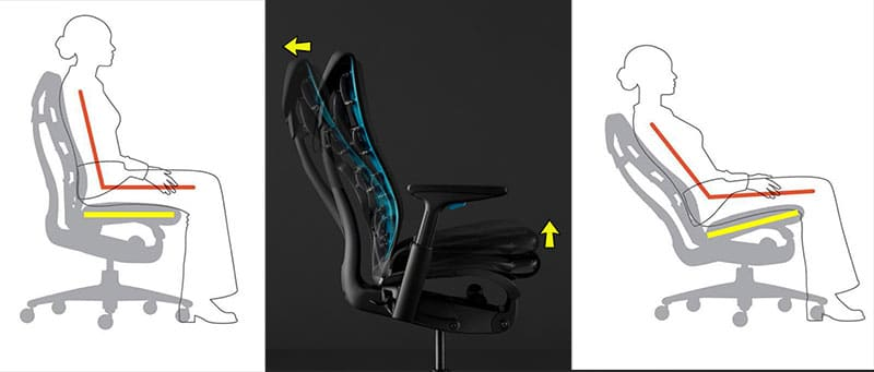 Embody gaming chair synchro-tilt