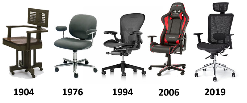 History of ergonomic chairs