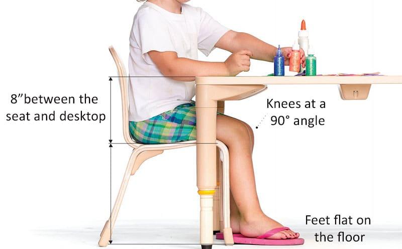 Ideal desk size for kids