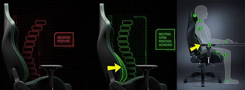 Razer Iskur lumbar support