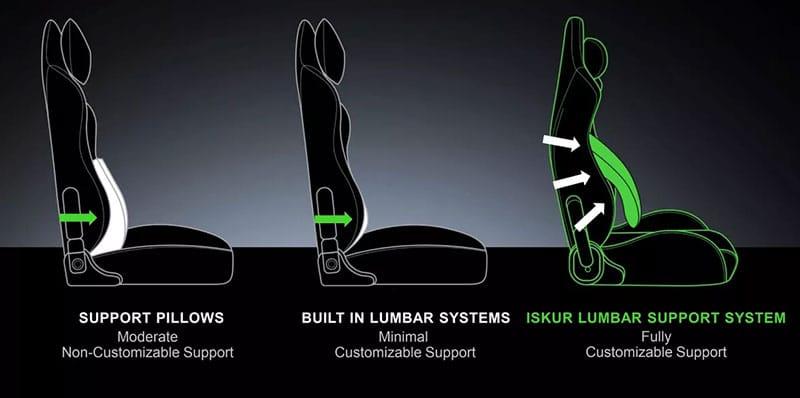 Razer Isku lumbar support system