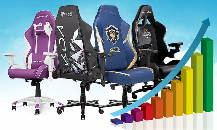 Gaming chair industry report for 2020