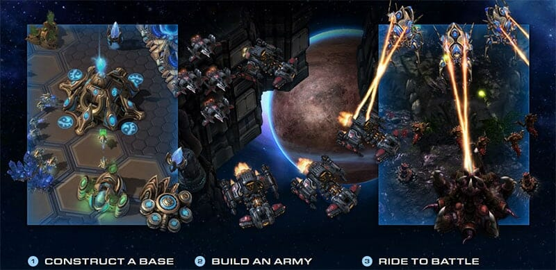 Starcraft video game basics