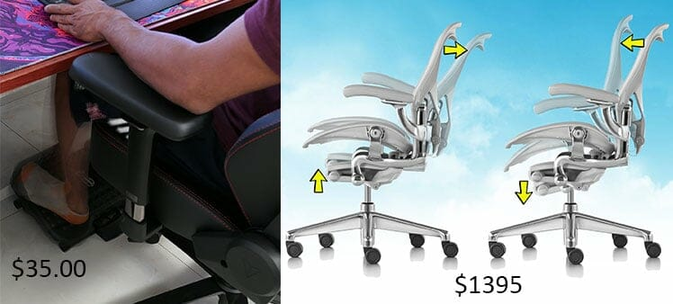 Footrest versus complex ergonomic chair