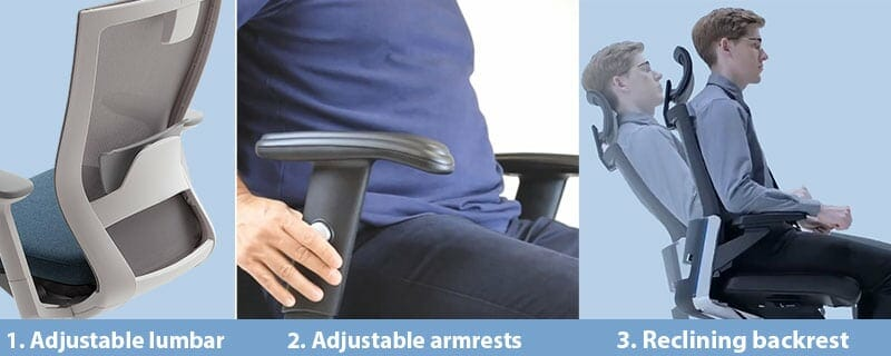 Essential ergonomic components for a chair
