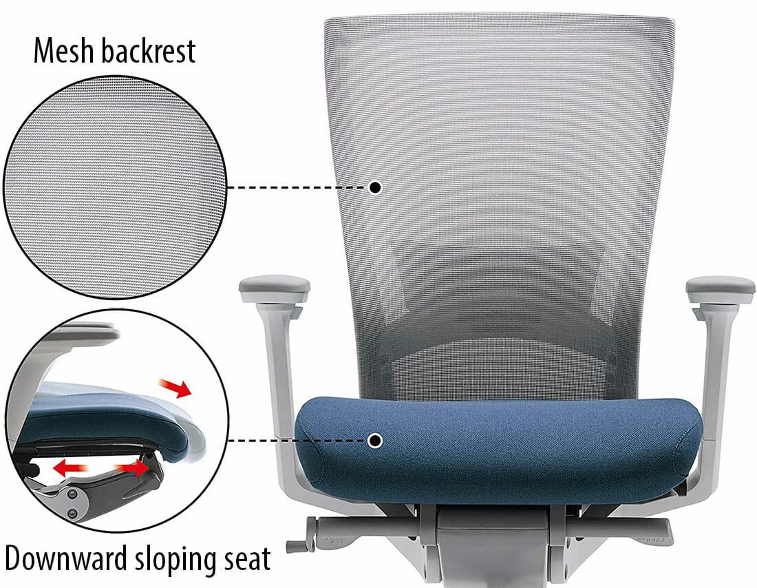 Sidiz T50 backrest