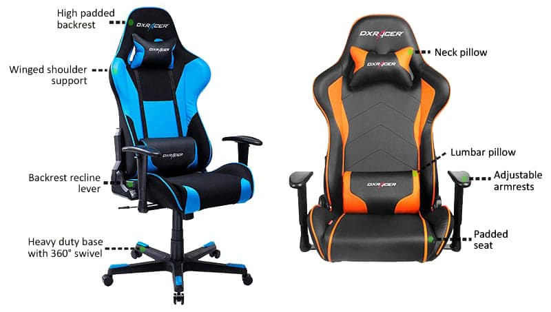 Standard blueprint for gaming chairs