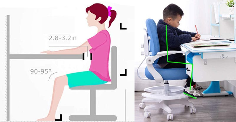 Neutral postures for kids