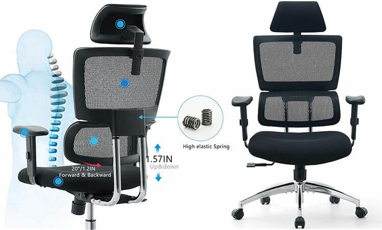 Ticova ergonomic office chair review