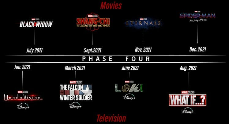 Marvel Universe Phase 4 film and TV schedule for 2021