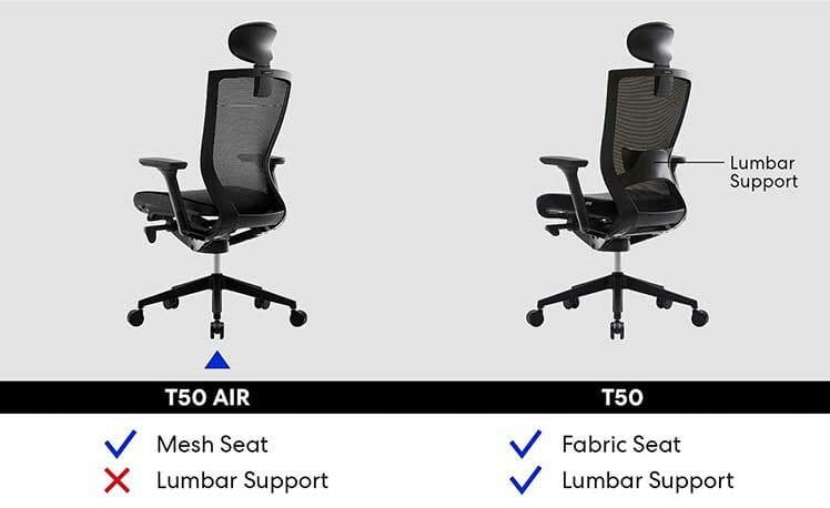 Sidiz T50 Air vs Sidiz T50 differences