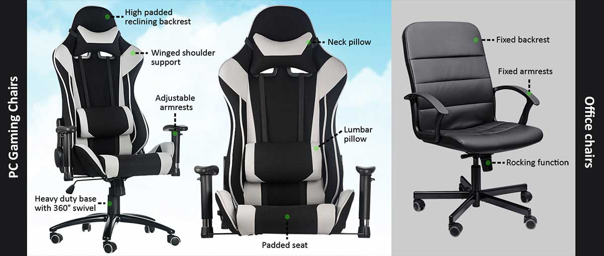 Gaming chair vs office chair features