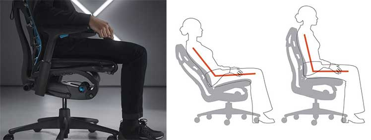 Embody office chair recline limitations