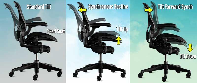 Aeron gaming chair synchro-tilt