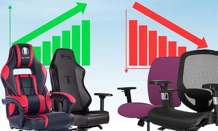 Ergonomic seating industry lockdown trends