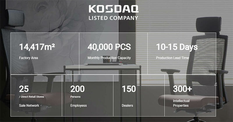 Duoback company profile