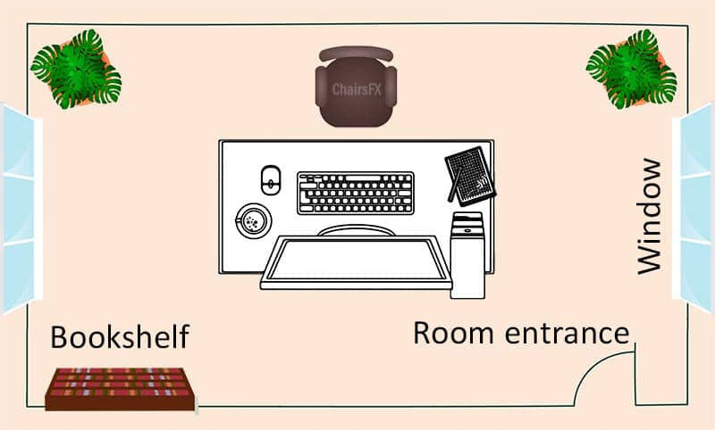 Feng shui room layout