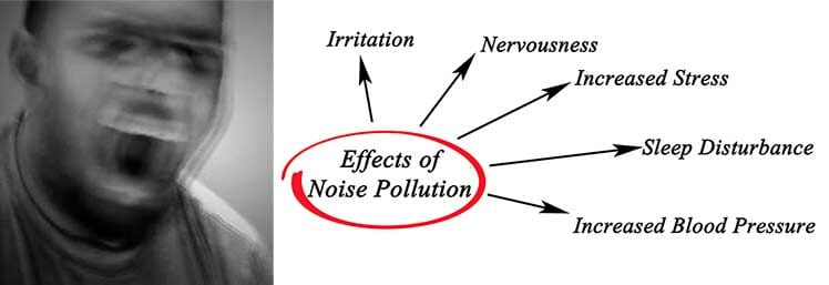 Problems with noise pollution